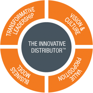 The innovative Distributor Wheel